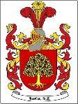Logo de JosCar, s.a.